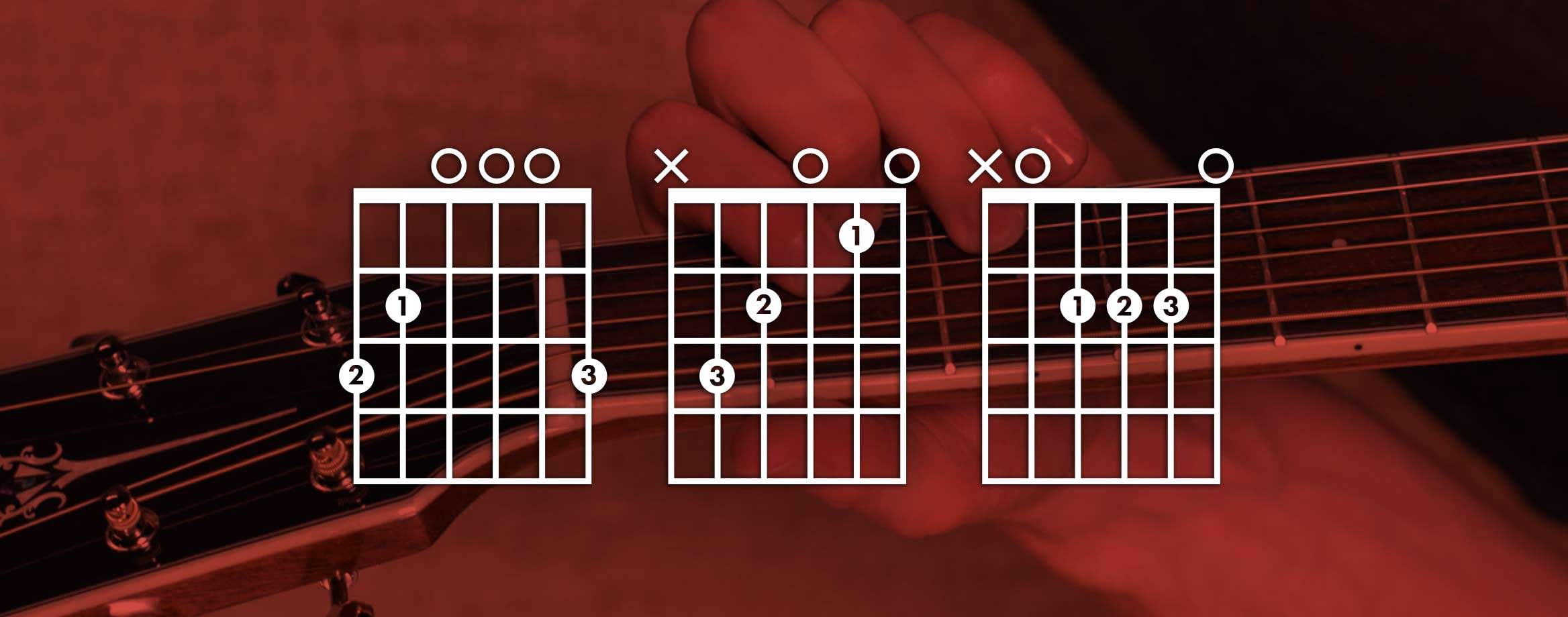 10 easy guitar songs with 3 chords or less beginner guitar chords hexwebz Images