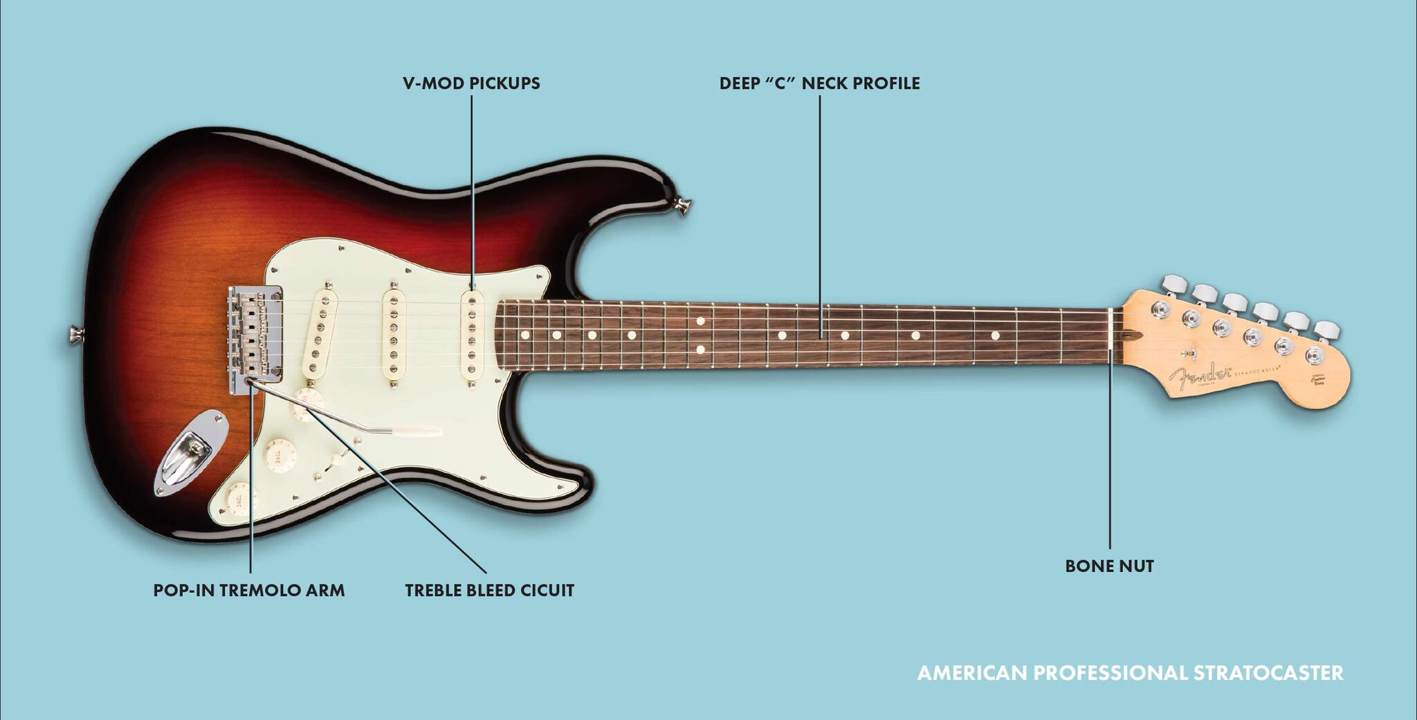 Fender Stratocaster Buying Guide 7 Strat Models Compared