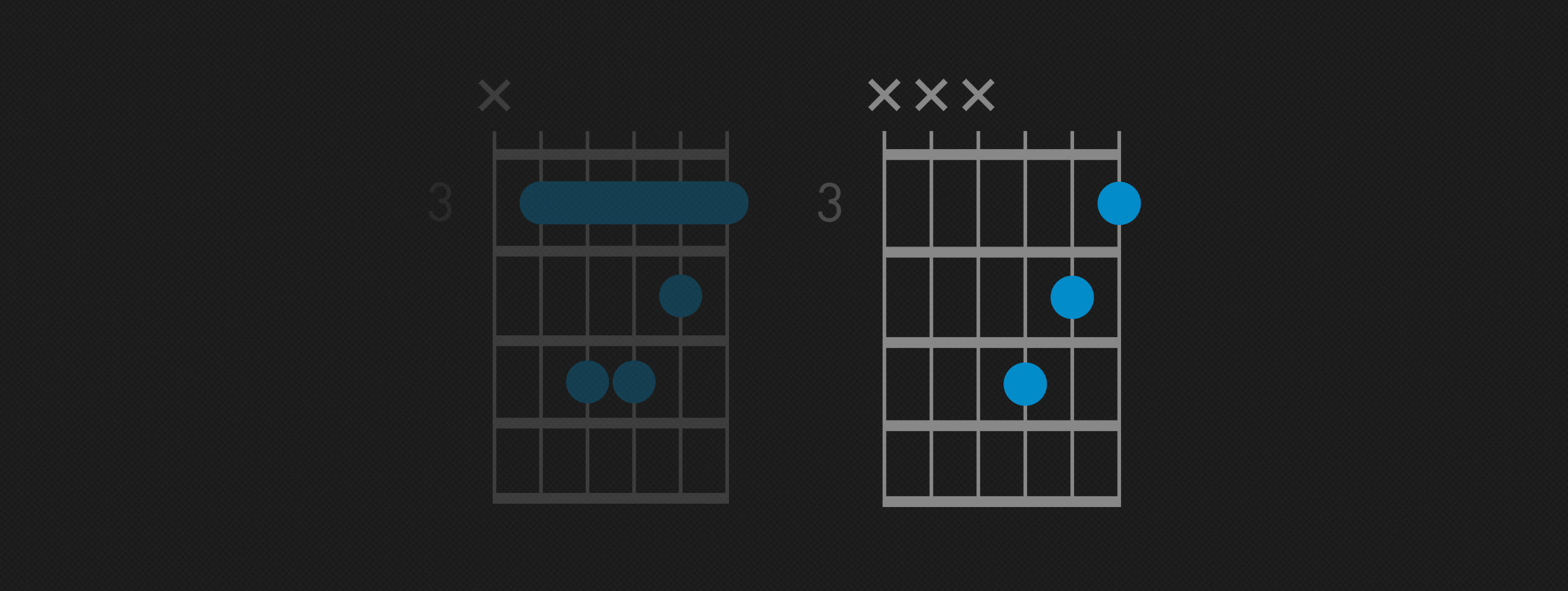 C Minor Guitar Chord | How to Play Cm Chord | Fender Play
