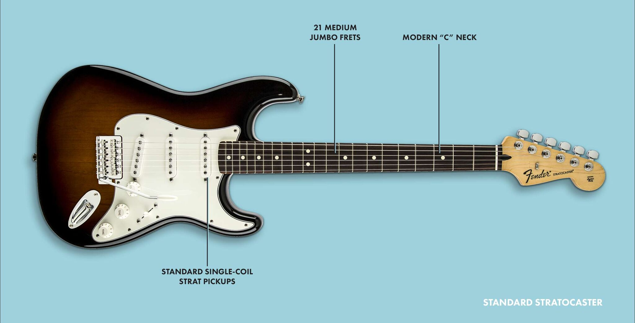 stratocaster guide which strat to buy, model comparison fenderFender Electric Guitar Chord On Samick Electric Guitar Wiring Diagram #9