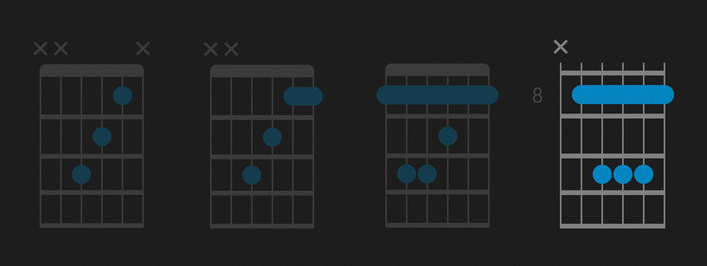 Fender How To On F GuitarMajor Play Chord qUGMVpjLSz
