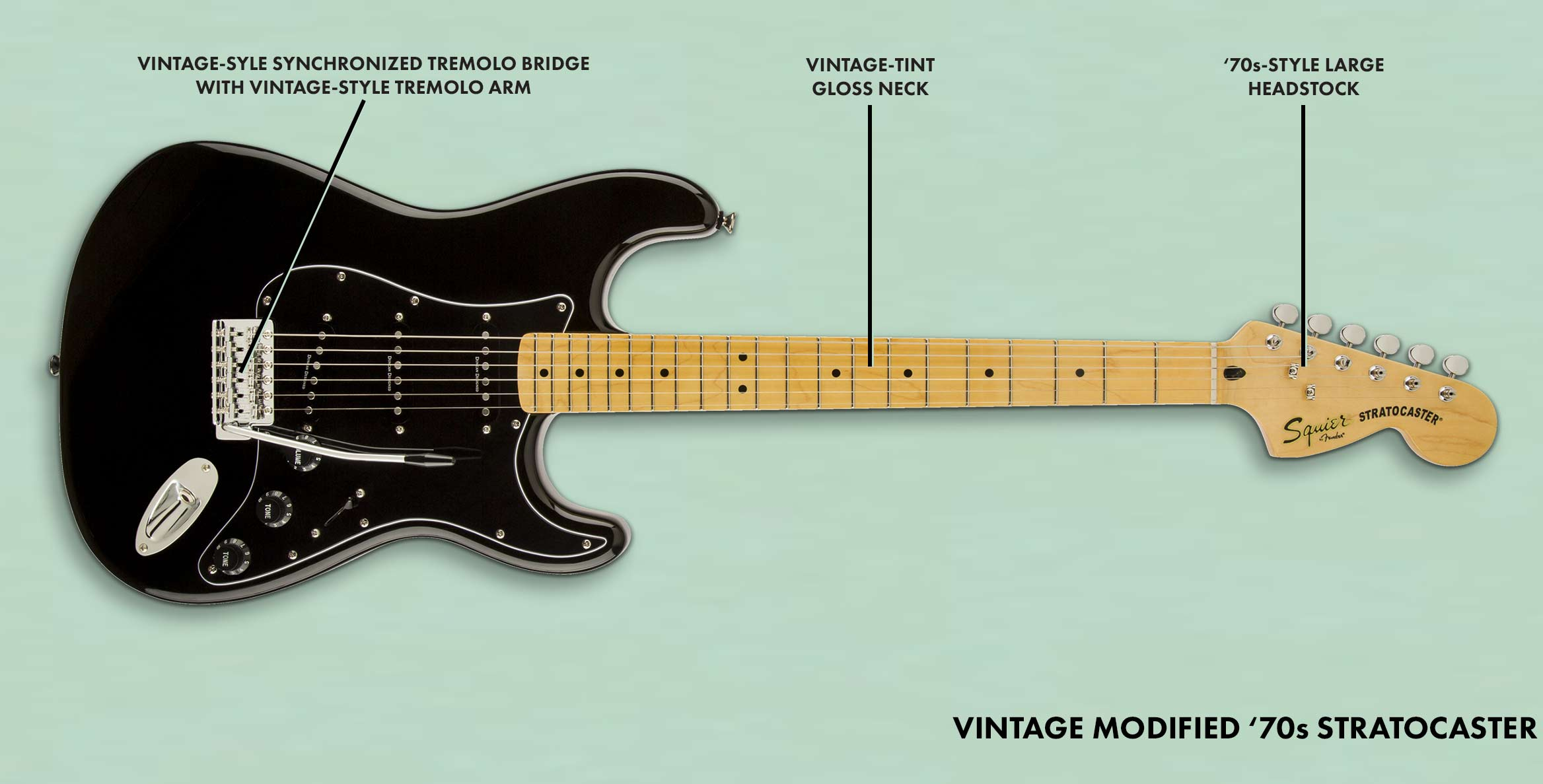 Squier Stratocaster A Buying Guide Fender Guitars Strat 60 Wiring Diagram
