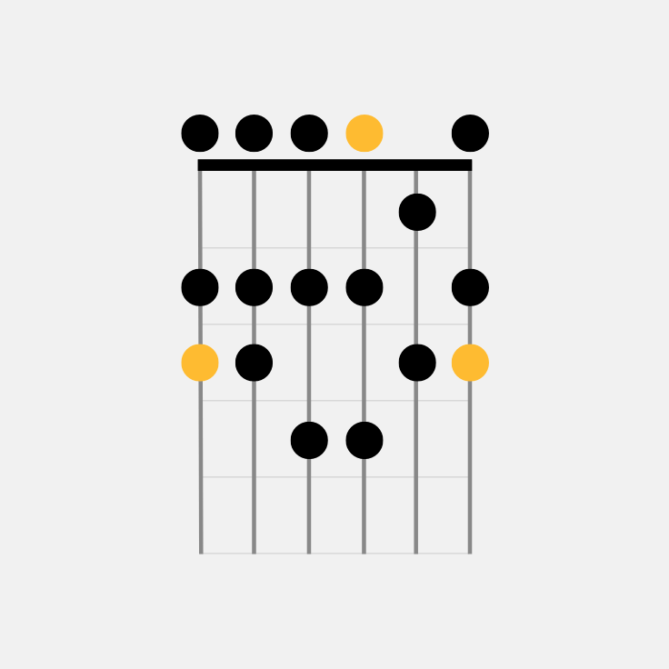 How to Play the G Major Guitar Scale