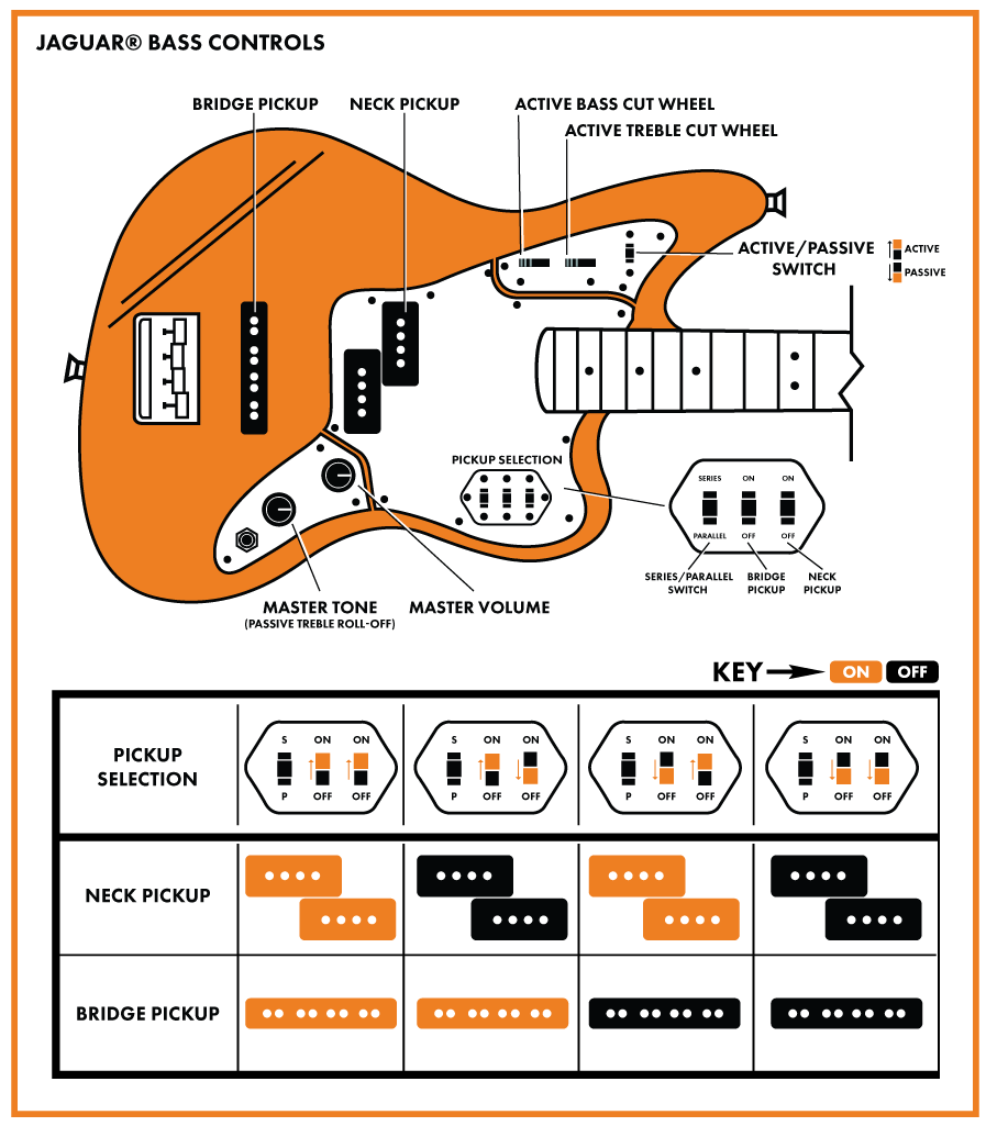 fender jaguar bass controls explained fender guitars rh fender com Jaguar  Starter Electrical Diagrams Jaguar Diagram
