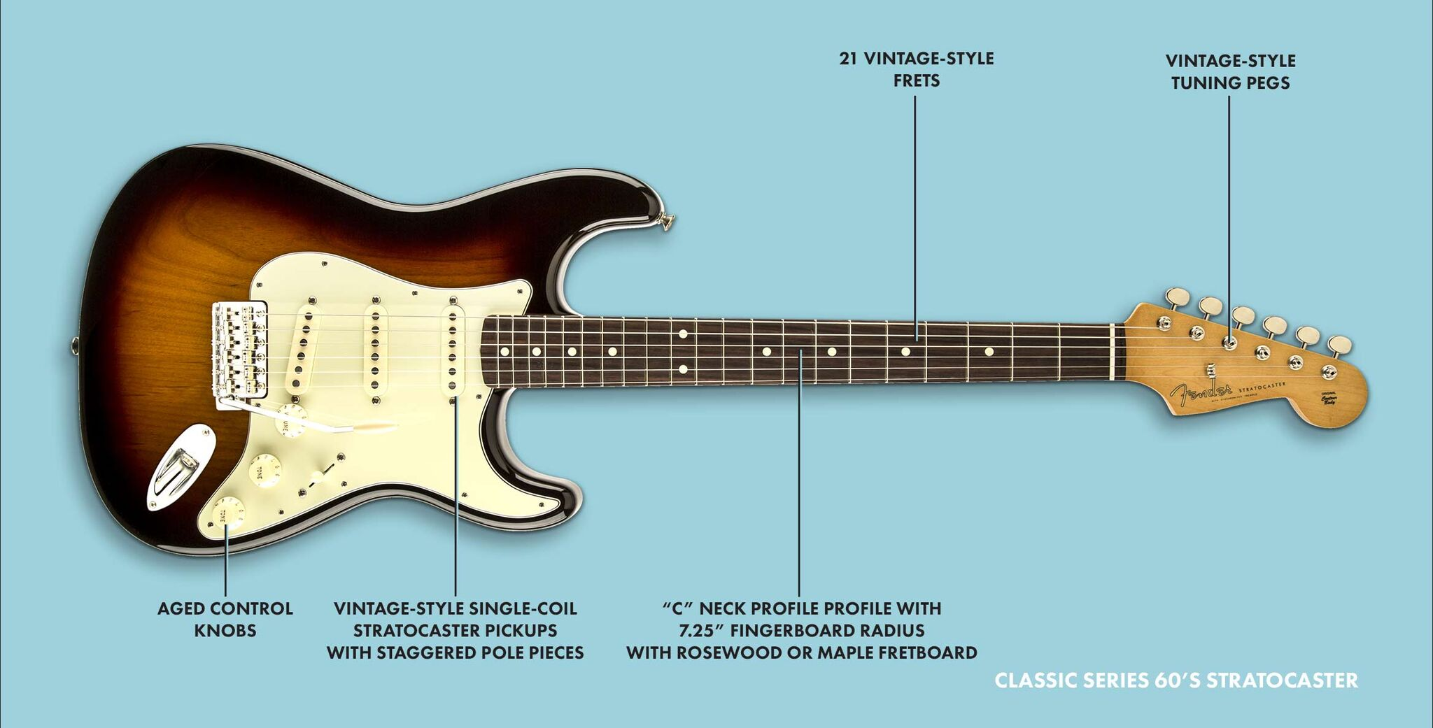 fender stratocaster buying guide 7 strat models compared. Black Bedroom Furniture Sets. Home Design Ideas