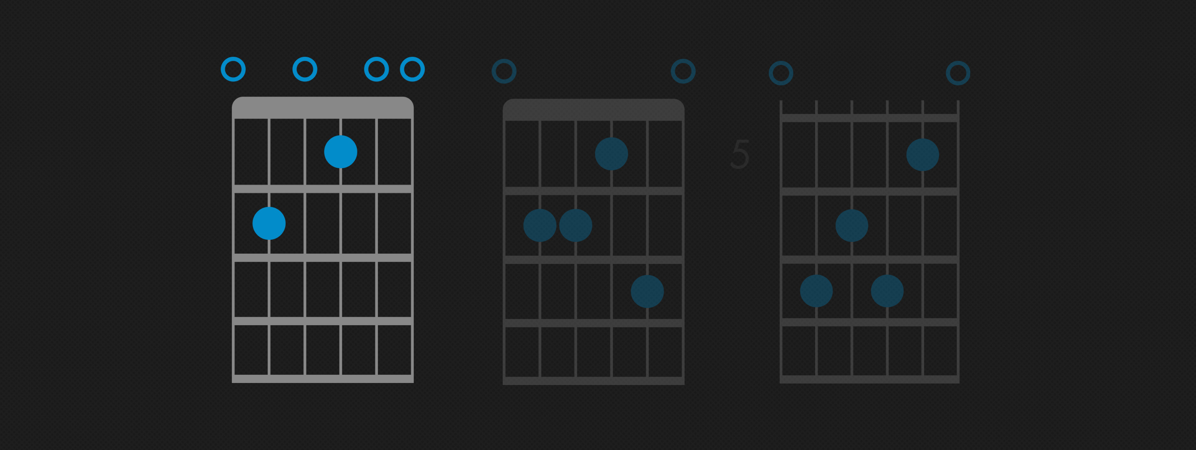 E dominant 7th Guitar Chord | How to Play E7 Chord | Fender Play