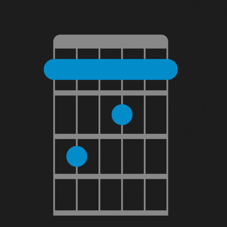 How to Play the F7 Chord
