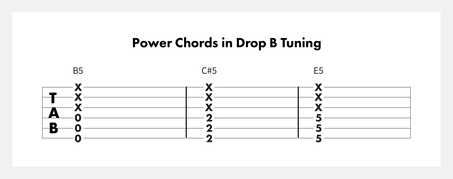 power-chords-in-drop-b-tuning@2x