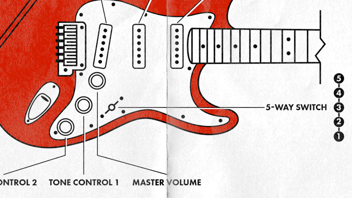 fender tech talktake a closer look at how this key strat feature makes it such a versatile guitar find out · how to use the stratocaster pickup selector switch · tech talk