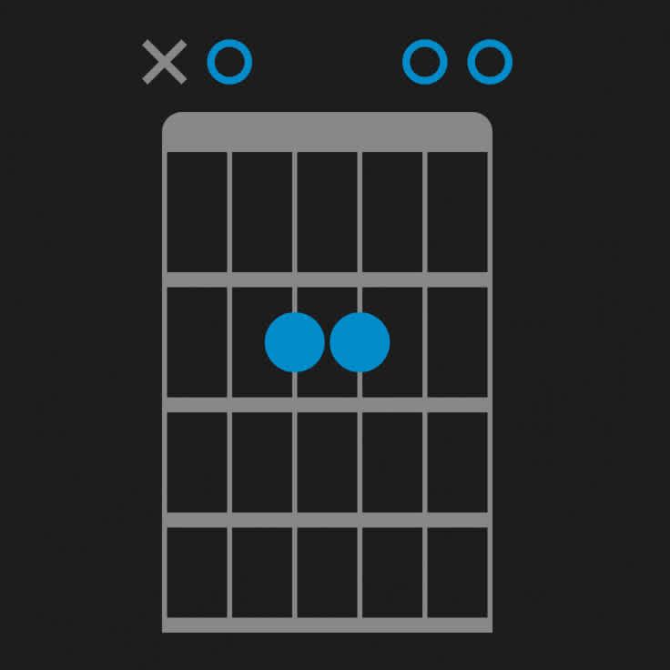How to Play an Asus2 Guitar Chord