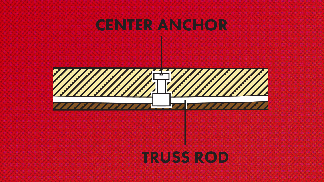 what is a bi-flex truss rod and how does it work?