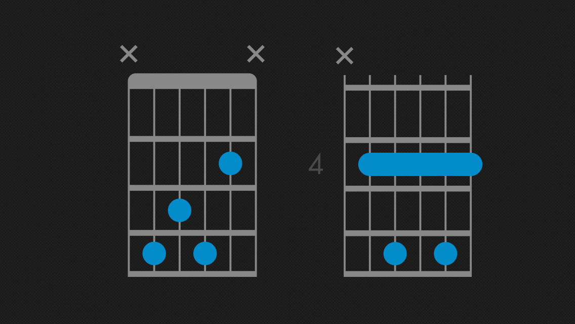 How to Play the B Minor Chord on Guitar | Bm Guitar Chord