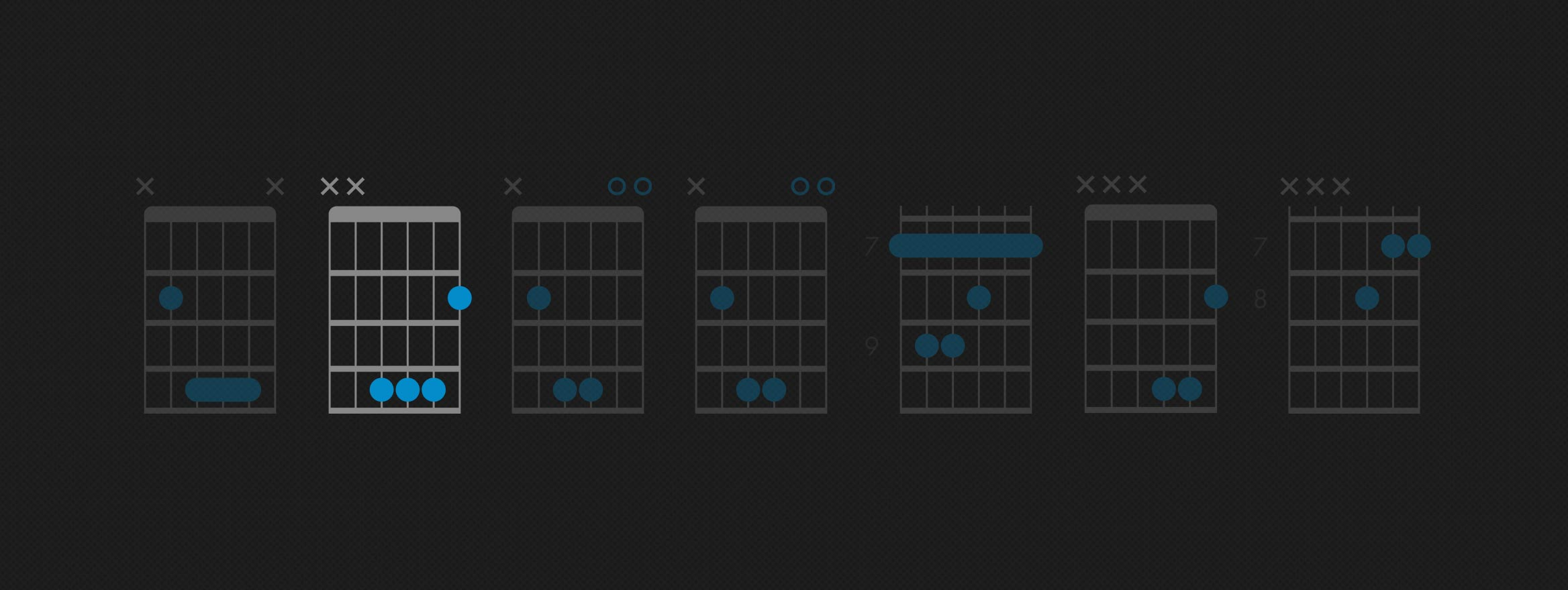 How to Play the B Chord on Guitar   B Major Guitar Chord   Fender