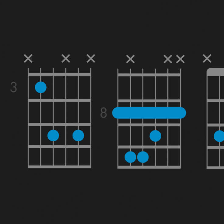 Learn to Play the C Chord on Guitar