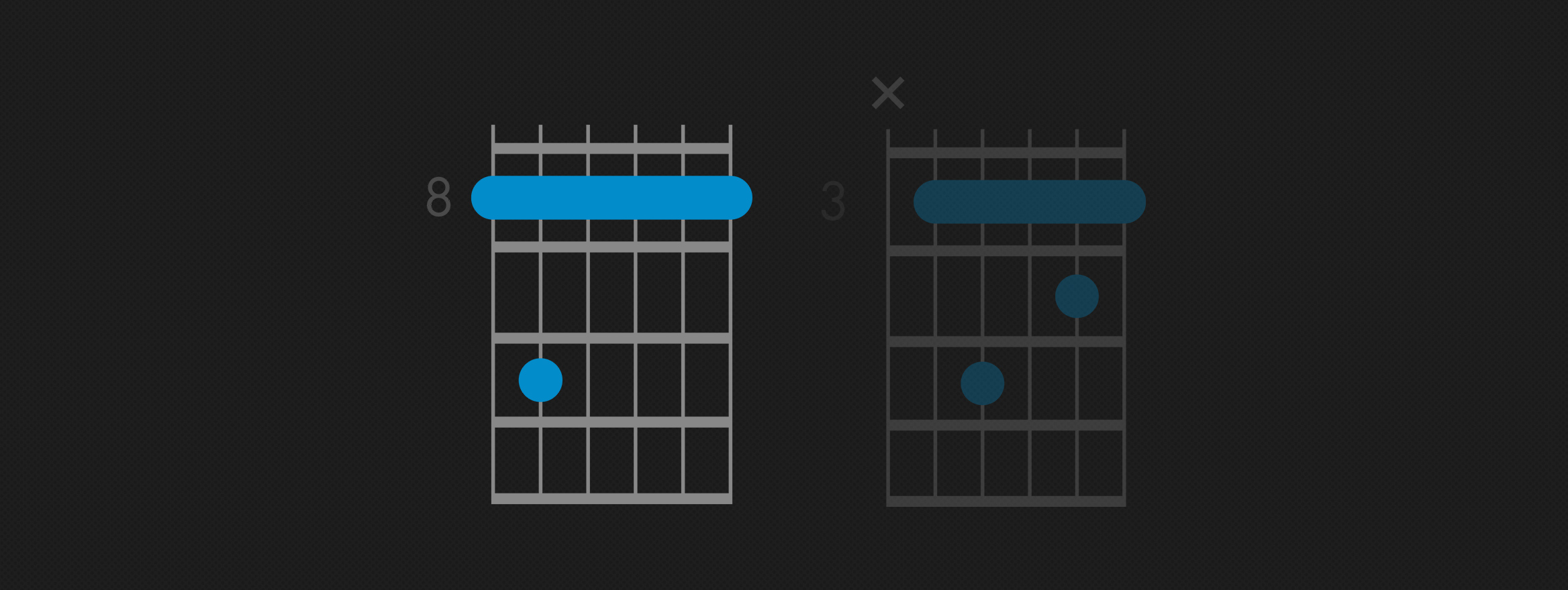 How to Play a Cm15 Guitar Chord   C minor 15   Fender Play