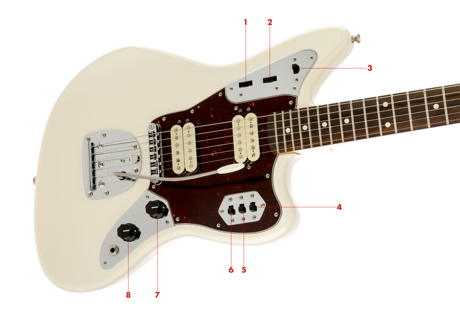 Asked Answered What Do The Controls On Jaguar Hh Really Stratocaster Wiring Diagram