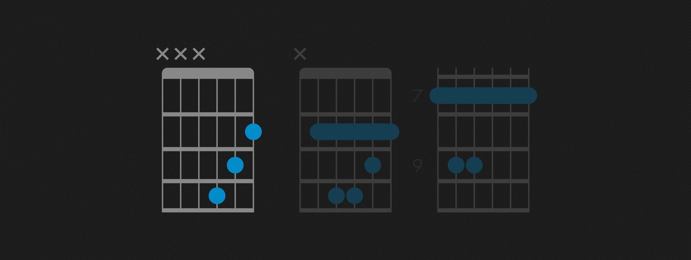 How to Play the B Minor Chord on Guitar   Bm Guitar Chord   Fender