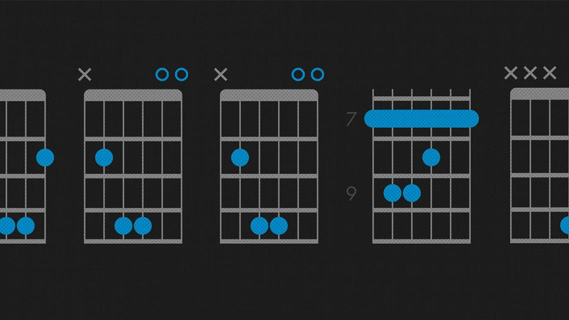 How to Play the B Chord on Guitar | B Major Guitar Chord
