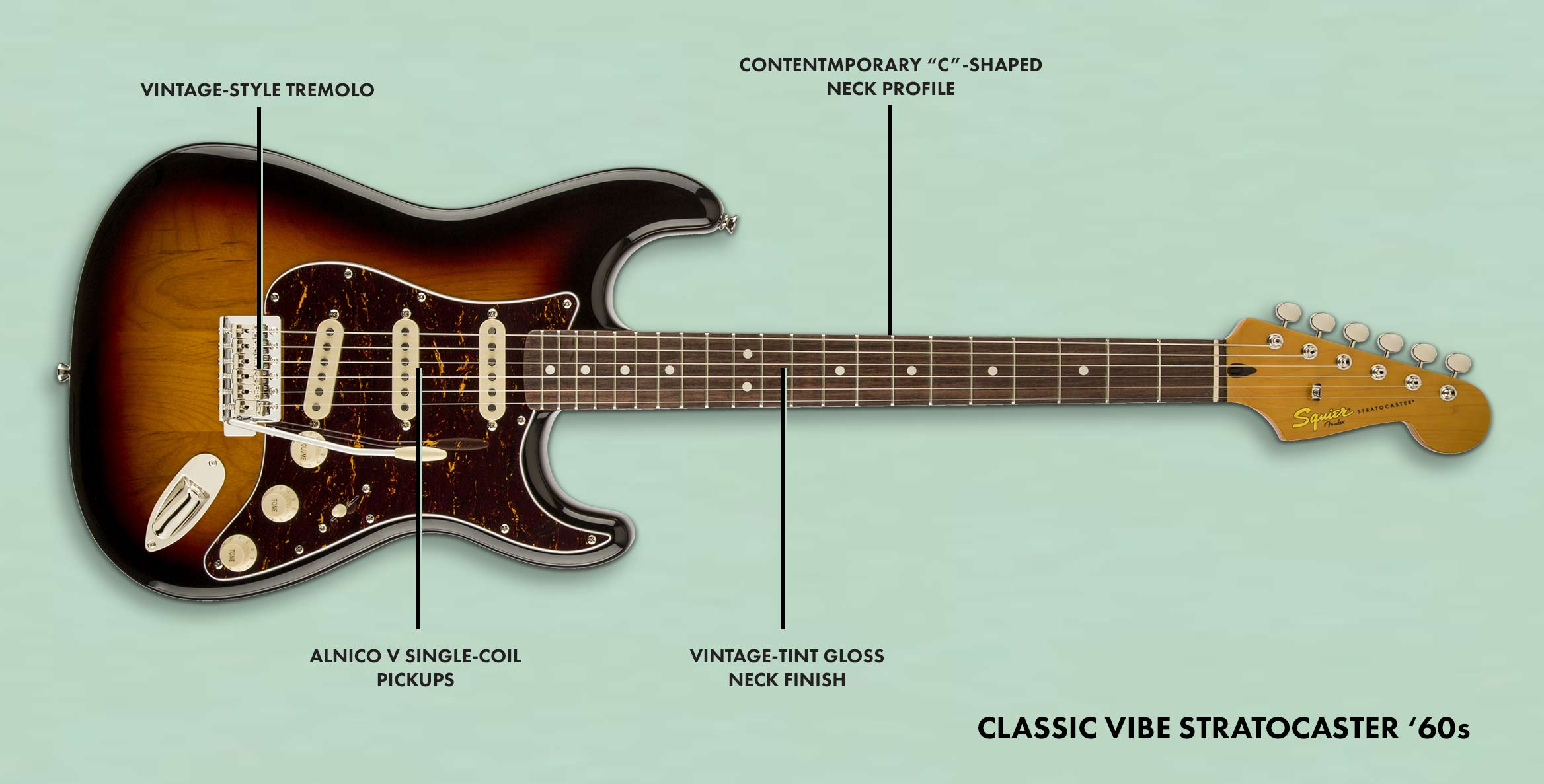Squier Stratocaster A Buying Guide Fender Guitars Diagram 1 Single Coil Neck Humbucker My Other Wiring Option