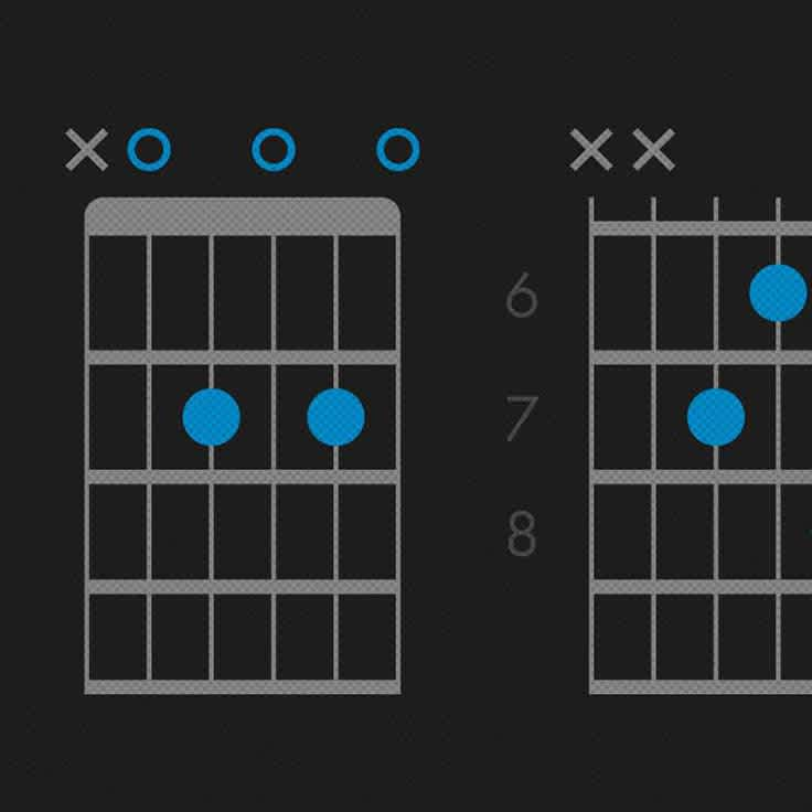 How to Play an A7 Chord on Guitar
