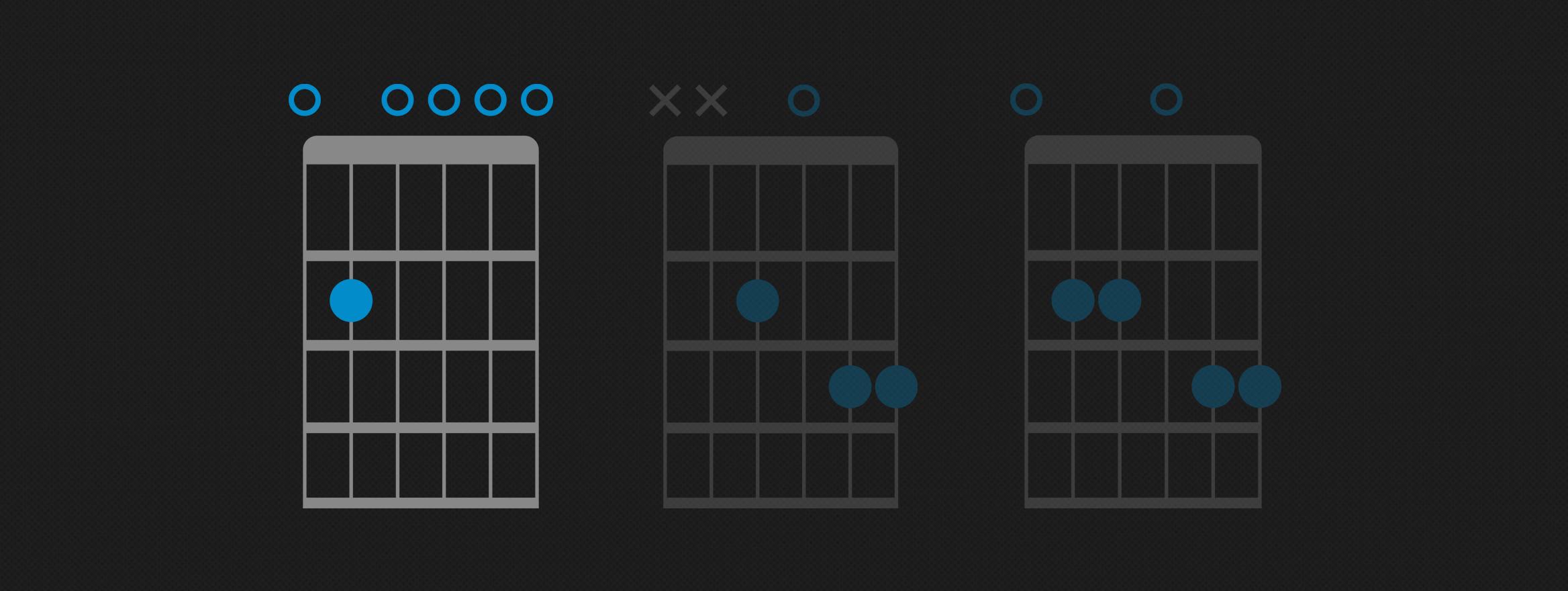 How to Play E Minor 15 Guitar Chord   Em15 Chord   Fender Play