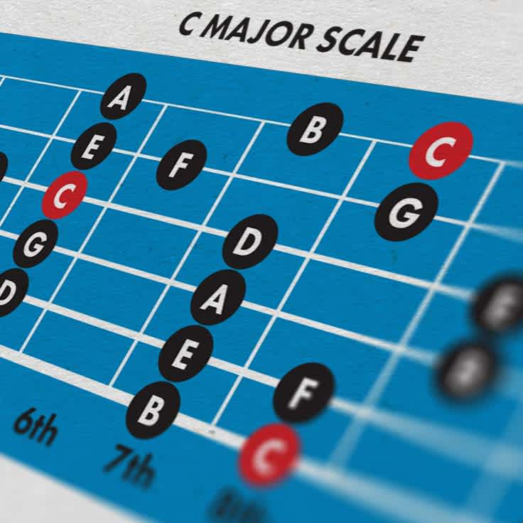 7 Reasons to Learn Scales