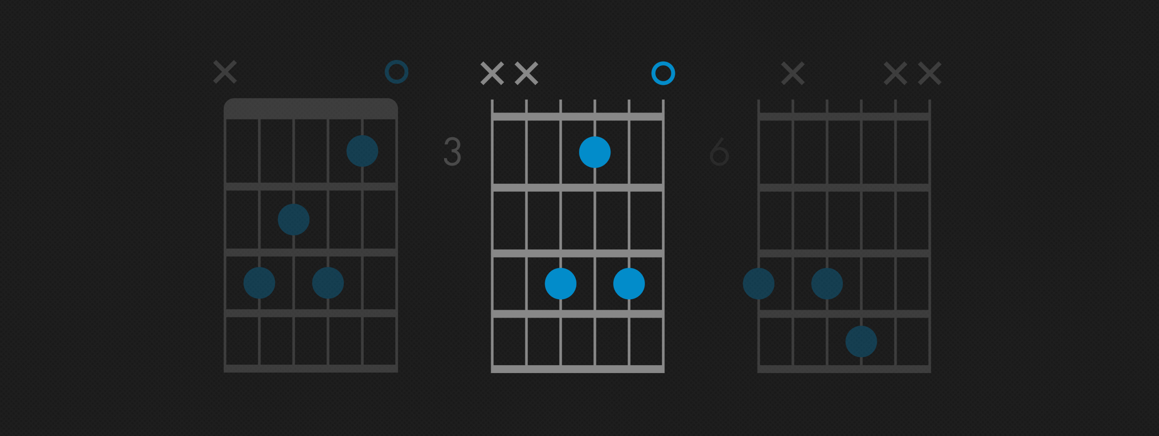 C dominant 15th Guitar Chord   How to Play C15 Chord   Fender Play
