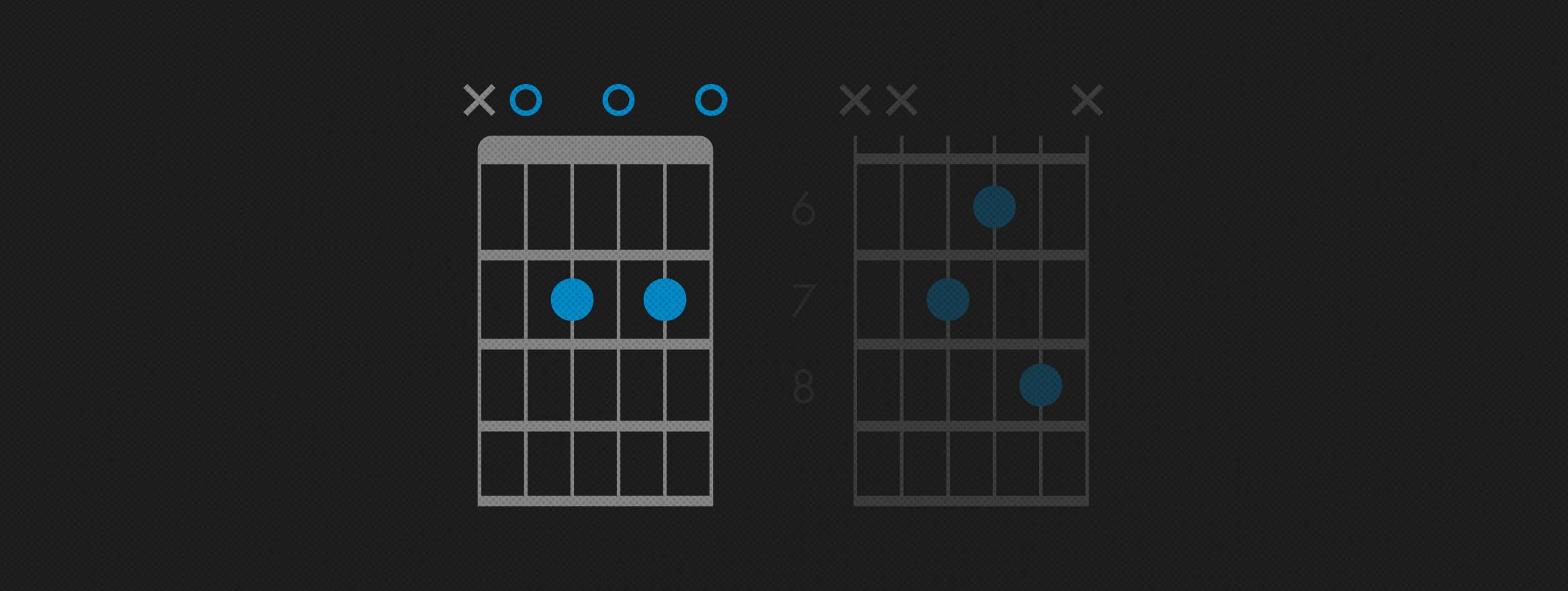 How to Play an A15 Guitar Chord   A dominant 15th Chord   Fender Play