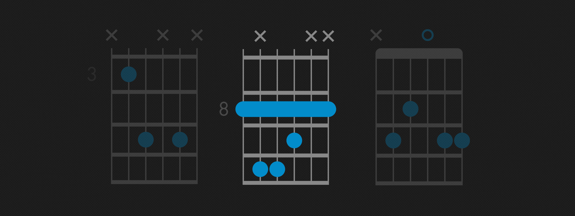 How to Play C Chord on Guitar   C Major Guitar Chord   Fender Play