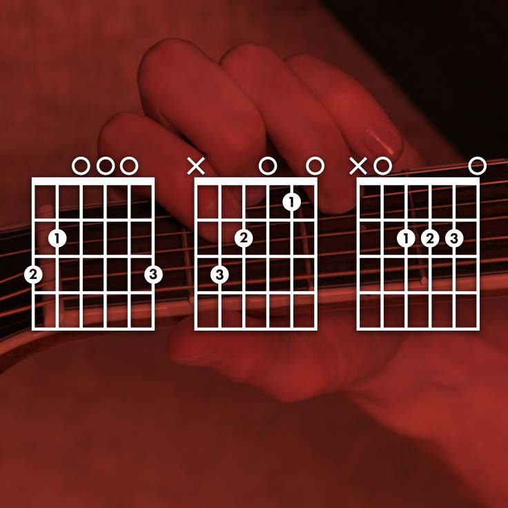 From Foster the People to ZZ Top, we've got a list of songs to learn on  acoustic or electric with a minimal amount of chords from Fender Play.