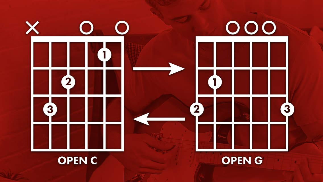 How To Play Power Chords What Is A Power Chord How Its Different