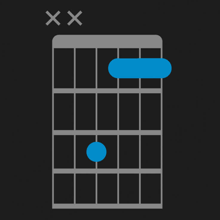 How to Play an F Minor Guitar Chord