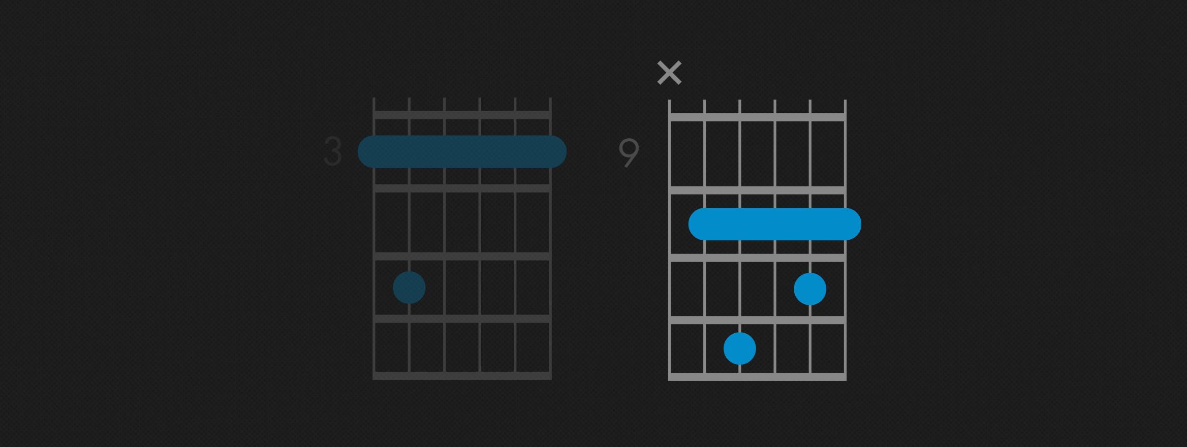 Gm15 Chord   How to Play Gm15 Guitar Chord   G minor 15   Fender Play