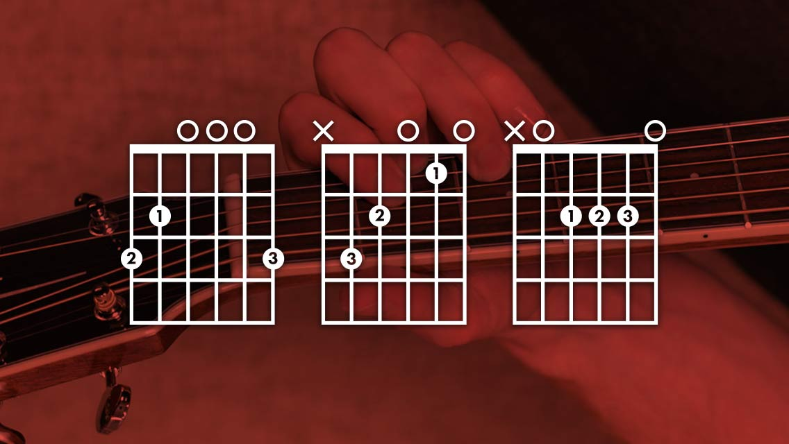 Top 10 Easy Guitar Song Chords for Beginners | 3 Chord Guitar Songs