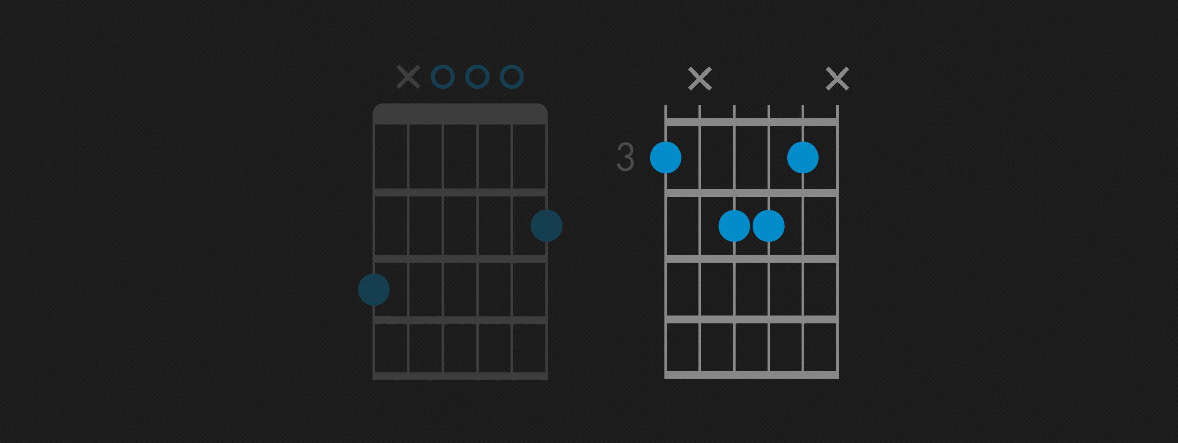 How to Play G Major 15th Guitar Chord   Gmaj15 Chord   Fender Play