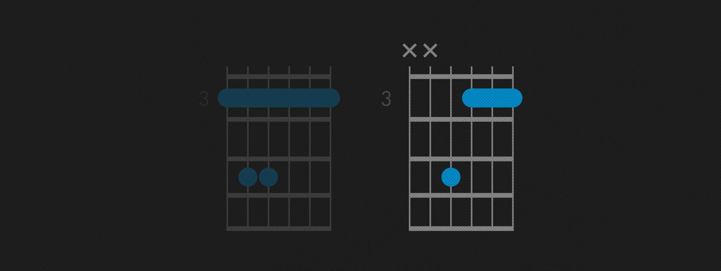 How to Play G Minor Chord on Guitar   Gm Chord   Fender Play