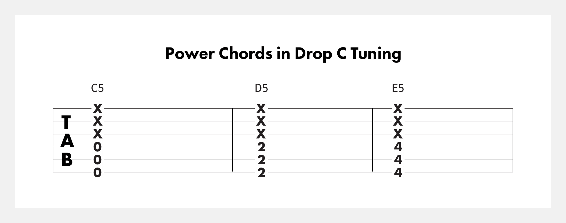 power-chords-in-drop-c-tuning@2x