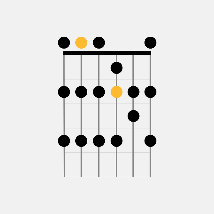 How to Play the A Major Scale on Guitar
