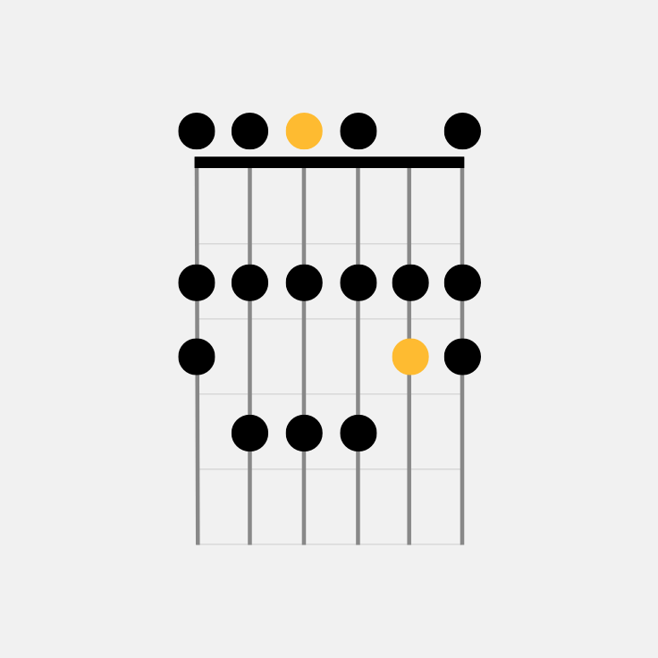 How to Play the D Major Scale on Guitar