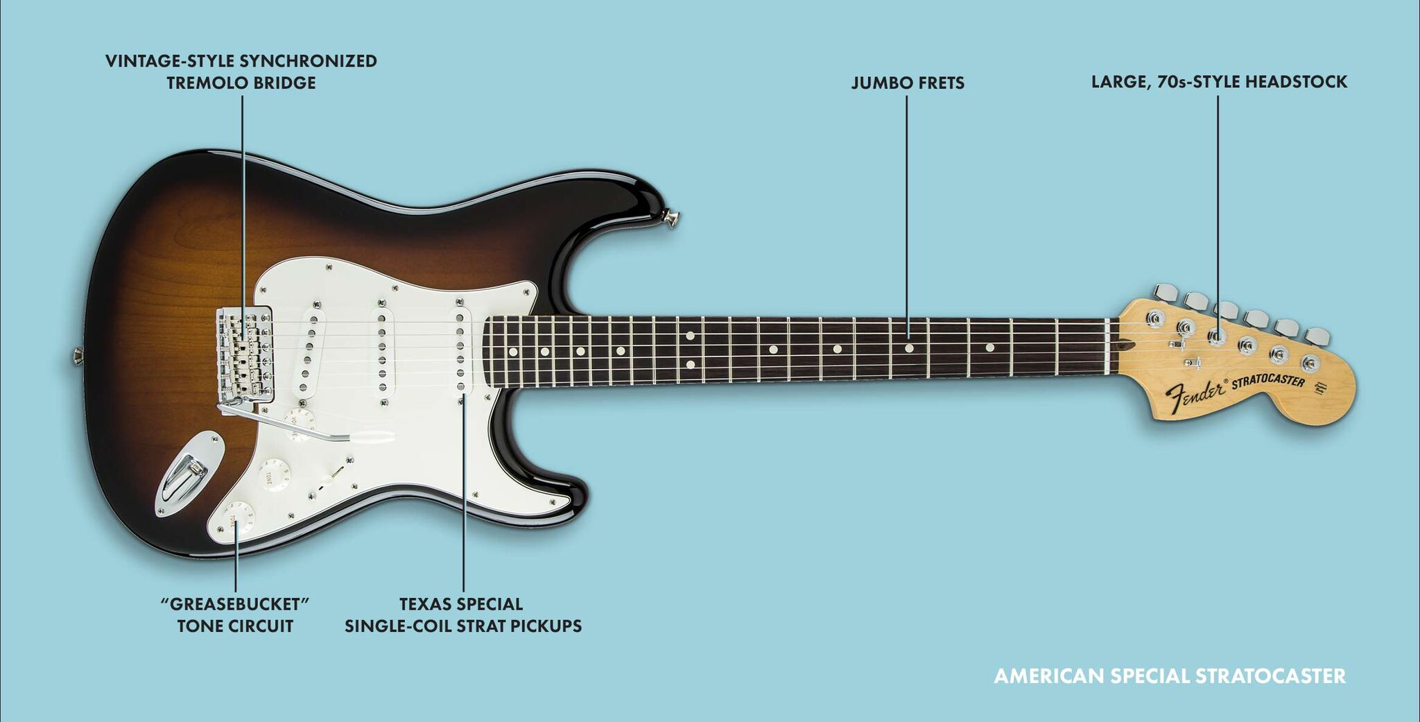 stratocaster guide which strat to buy model comparison fender rh fender com