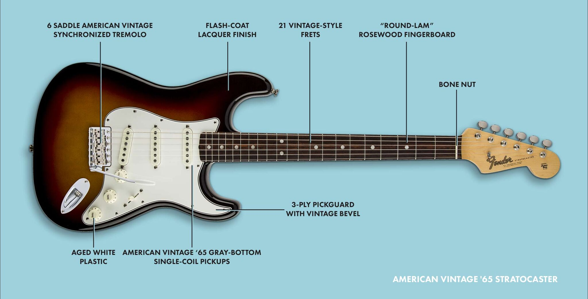 16e11d32b Stratocaster Guide: Which Strat to Buy, Model Comparison | Fender
