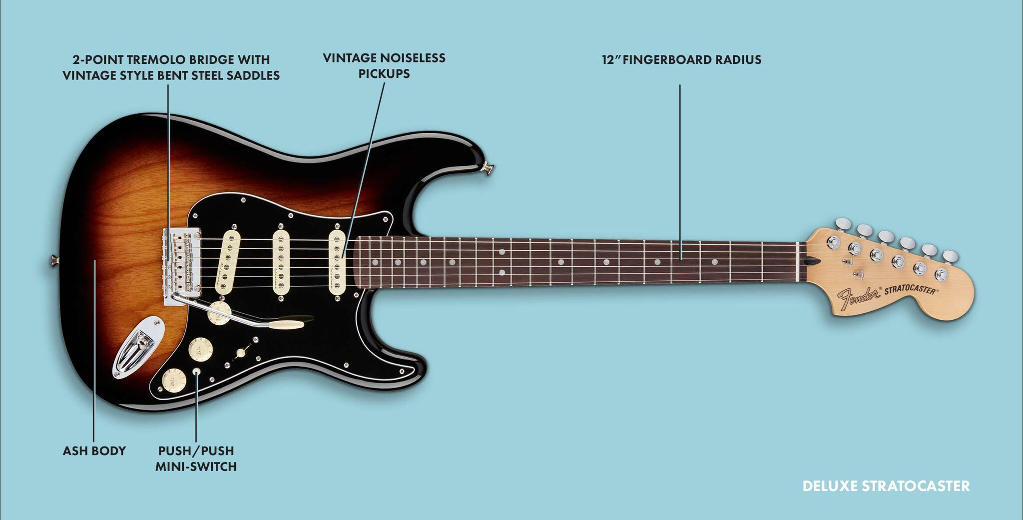Stratocaster Guide Which Strat To Buy Model Comparison Fender Tex Mex Pickup Wiring Diagram