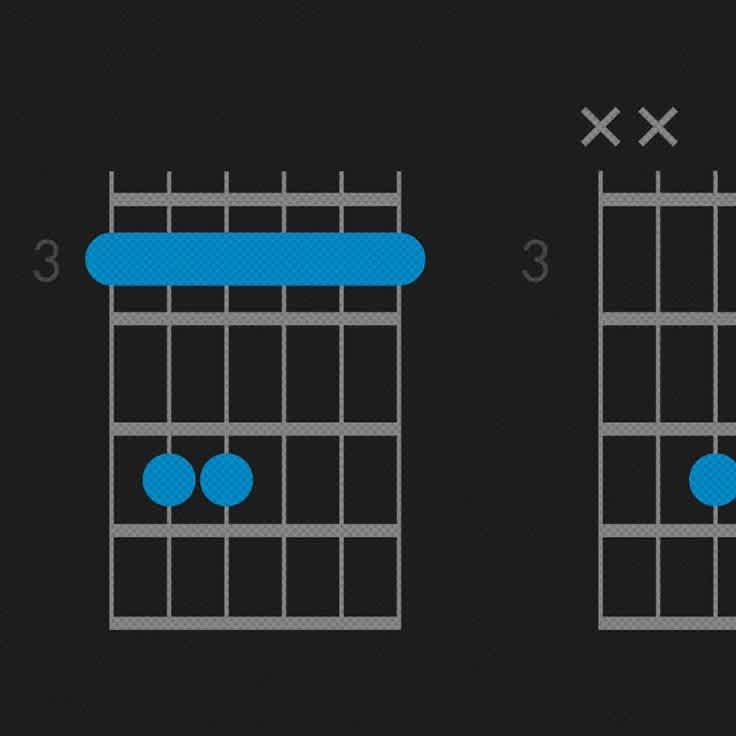 How to Play a G Minor Chord on Guitar