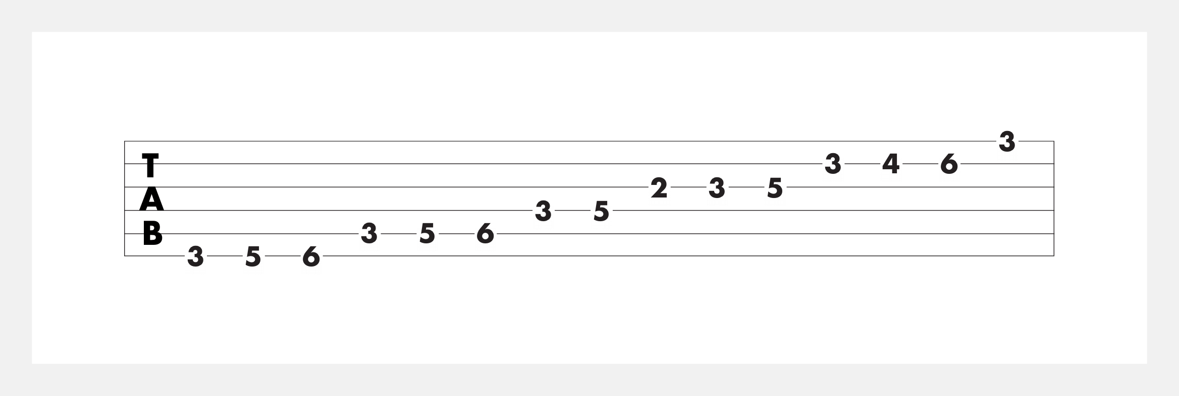 g-minor-scale-3rd-position-tab@2x