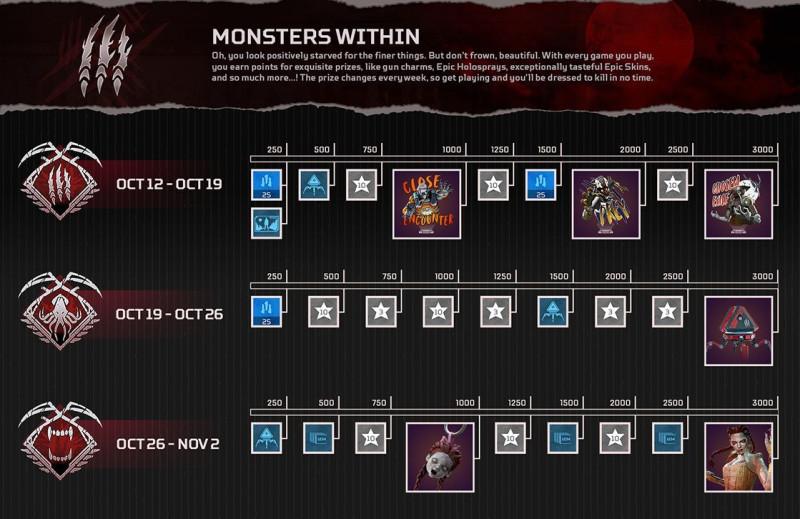 Apex Legends Rewards