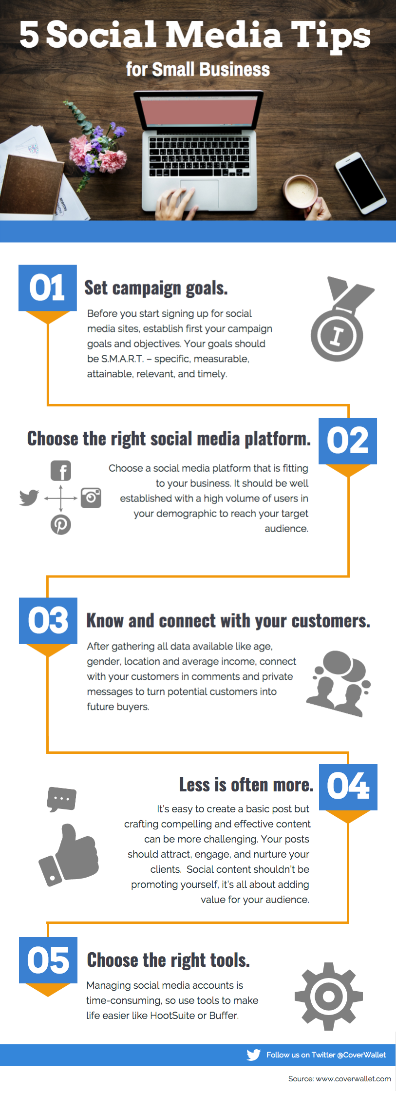 infographic social media tips for small business