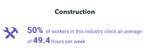 Average construction accidents