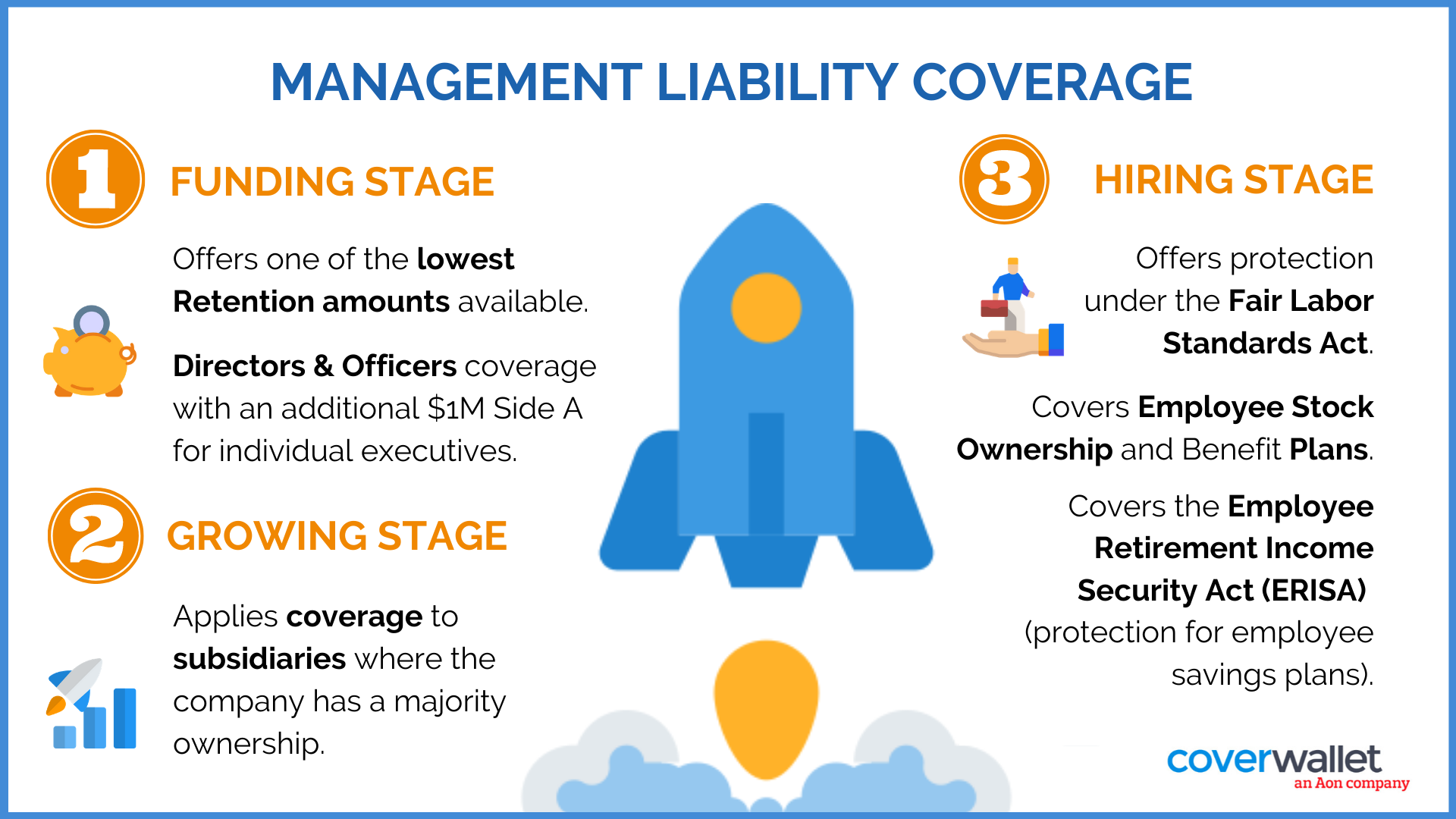 Management Liability Insurance