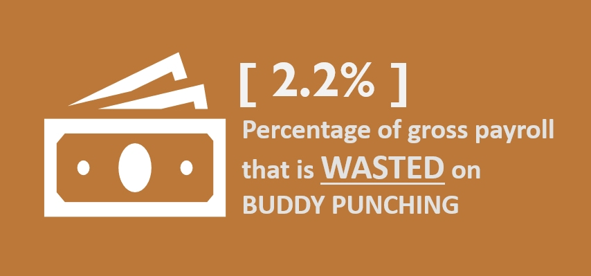 Gross payroll wasted on buddy punching