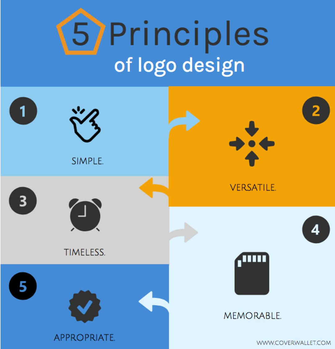 5 Crucial Things To Consider When Designing A Logo,Repair Concrete Front Steps Design Ideas